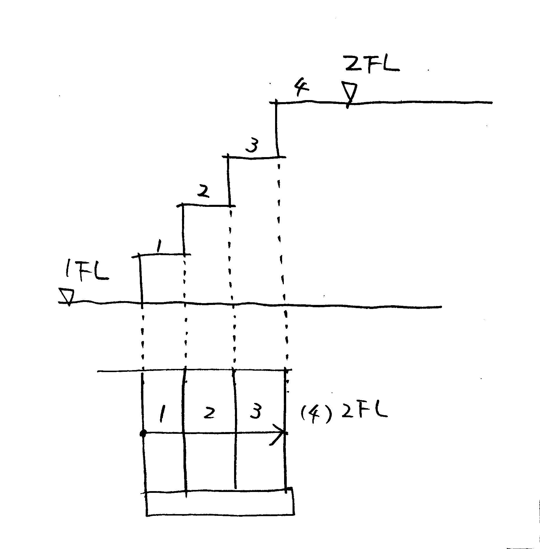 階段の段数と長さの計算